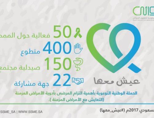 جمعية دوائي تطلق 50 فعالية للنظام الصحي الوطني